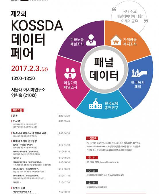 제2회 KOSSDA 데이터 페어 – 패널데이터