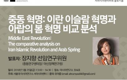 중동 혁명: 이란 이슬람 혁명과 아랍의 봄 혁명 비교 분석