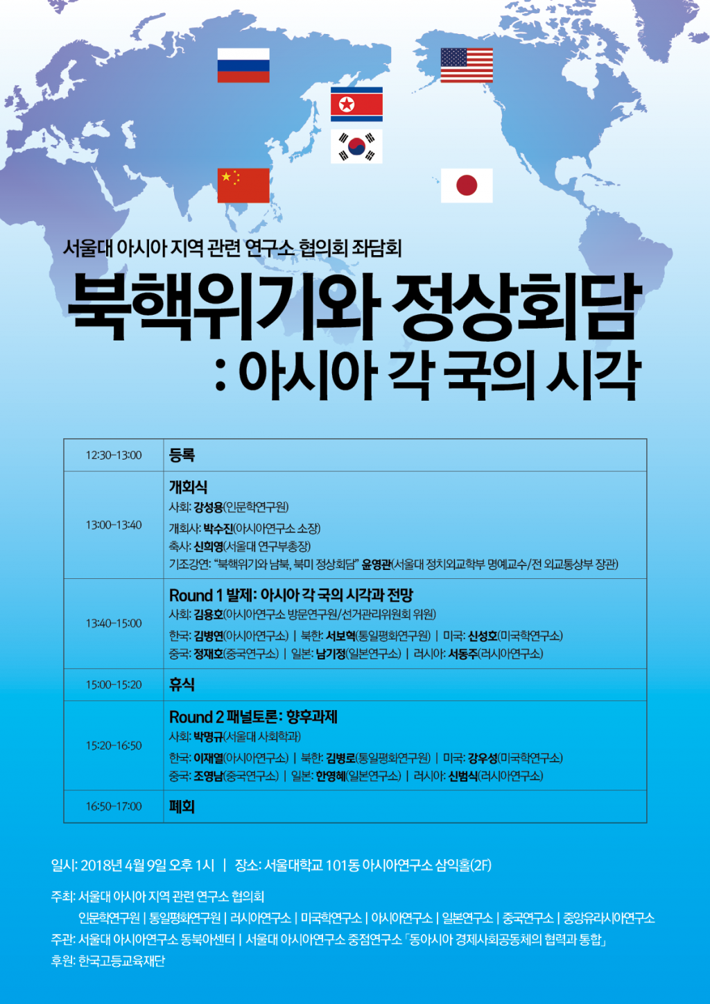 North Korean Nuclear Crisis and Summit Meeting in East Asia: Perspectives of Asian Countries