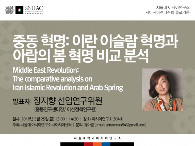 Middle East Revolution: The comparative analysis on Iran Islamic Revolution and Arab Spring