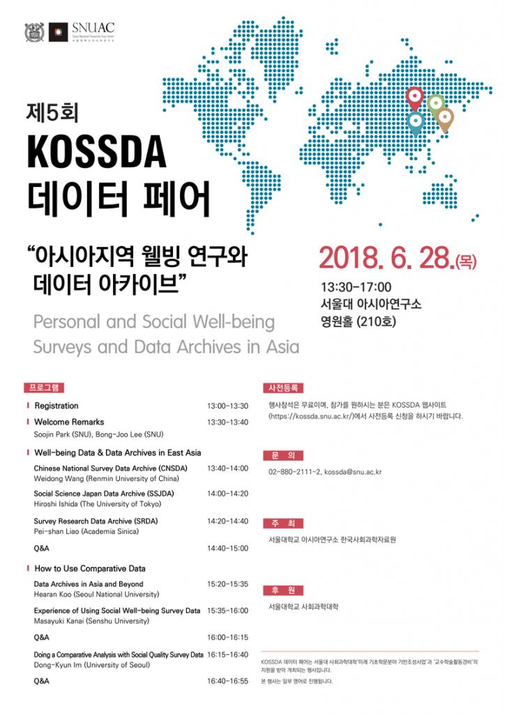 The 5th KOSSDA Data Fair