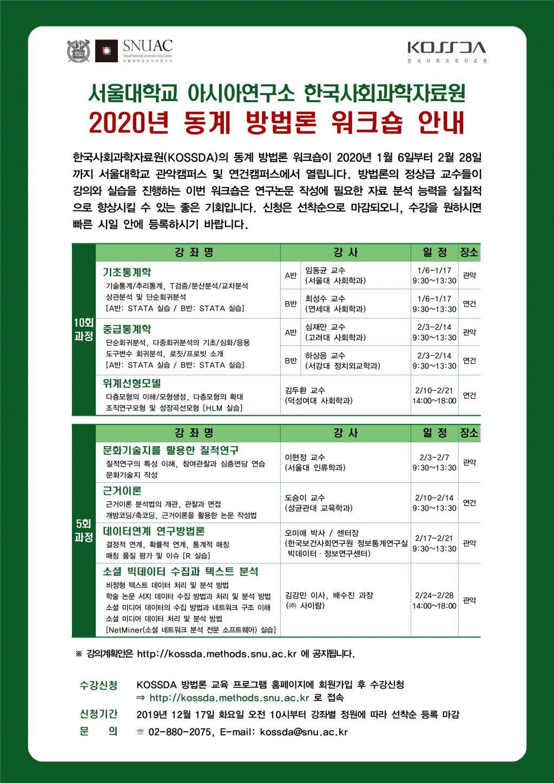 Winter 2020 KOSSDA Methodology Training Program