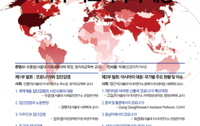 코로나19, 집단감염과 아시아·아프리카의 대응